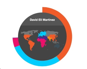Demographic results of Eli Martinez, showing that his DNA comes from many different regions of the world, including Africa.